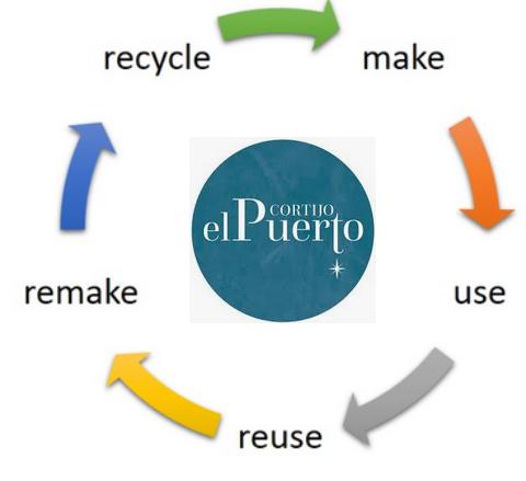 economia circular cortijo el puerto