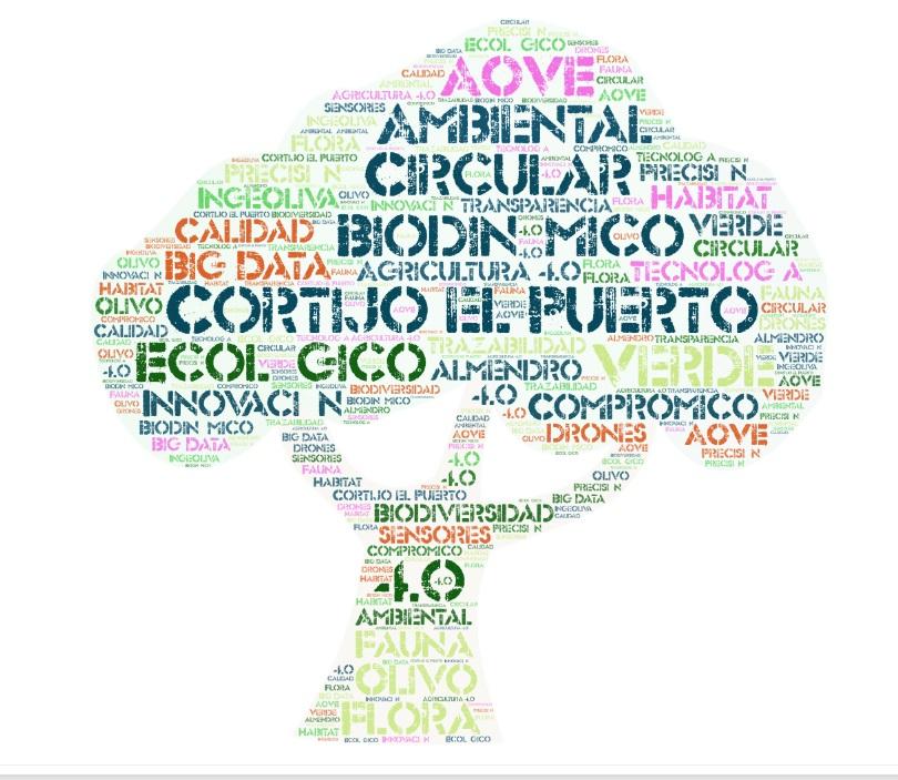 Cortijo el Puerto ecología 4.0