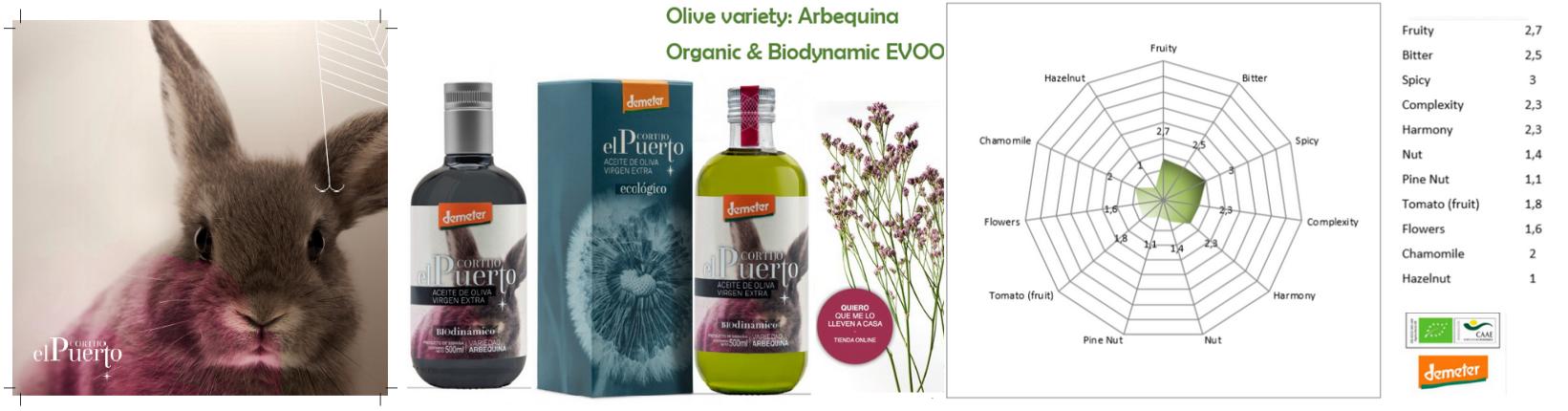 Arbequina Organic Biodynamic Extra virgin olive oil Cortijo el Puerto EVOO