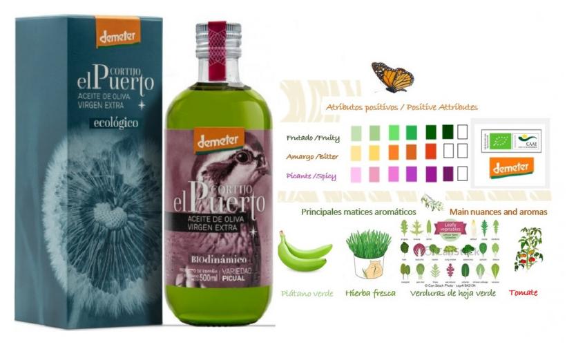 comprar aove picual-aove-ecologico-biodinamico cortijo el puerto ingeoliva