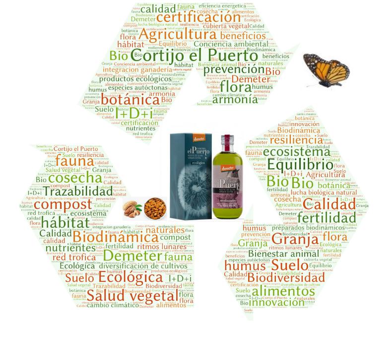 Cortijo el puerto economia verde y circular agricultura biodinamica